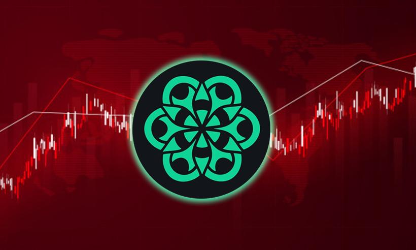 MDX Technical Analysis: Price Below the First Fibonacci Pivot Resistance Level of $2.20