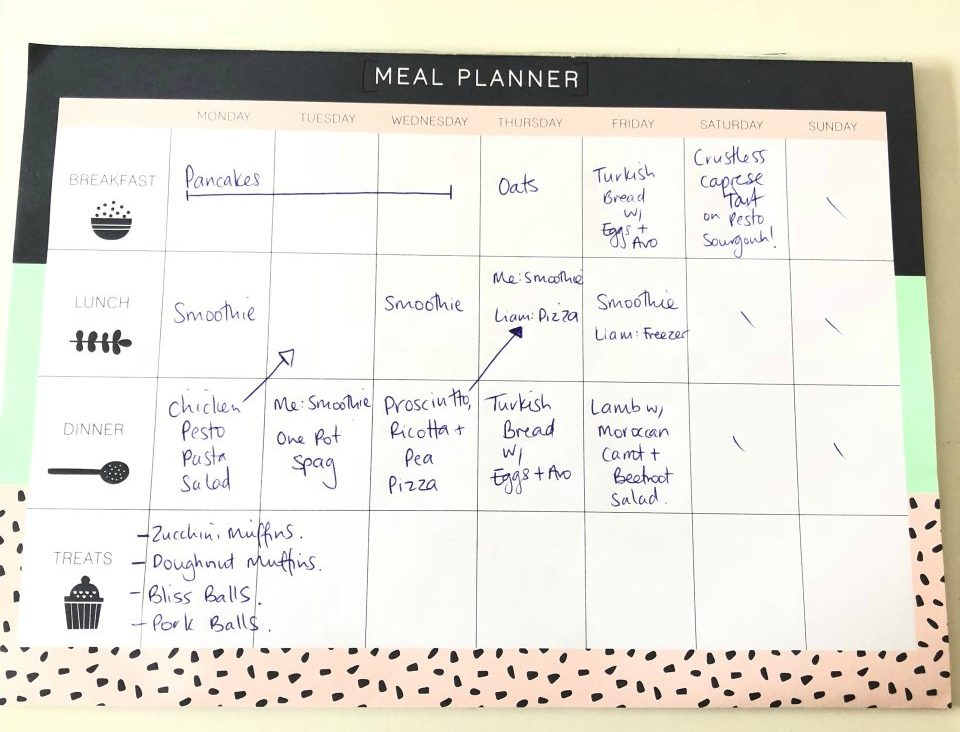 meal planner for weight loss meal plan