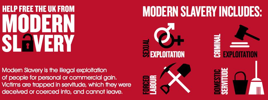 UK modern slavery act