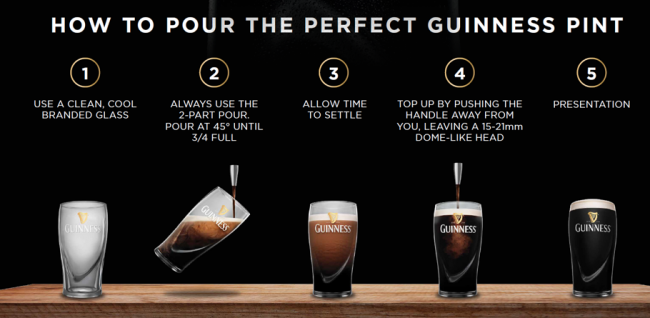 Guinness perfect pour