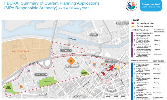 City of Melbourne begins Lorimer Precinct structure plan consultation