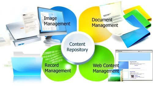 Document Management Service in Auckland, New Zealand