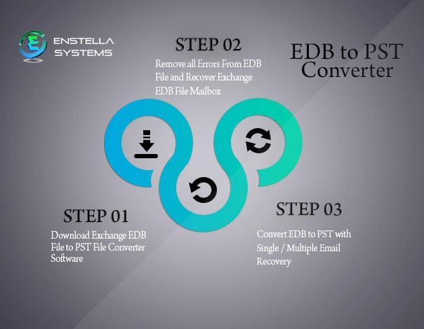 EDB Converter Tools
