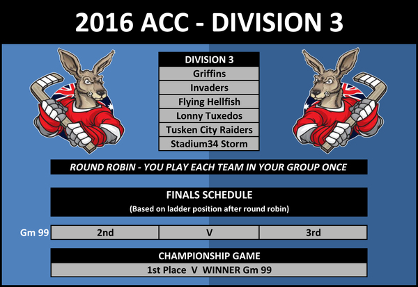 Structure Division 3 ACC 2016