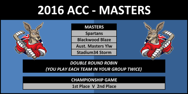 Structure Masters Division ACC 2016