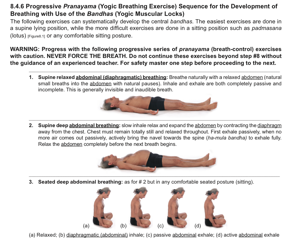 Abdominal (diaphragmatic) breathing