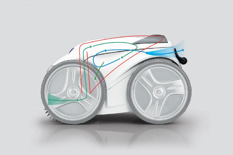 Patented Vortex vacuum technology